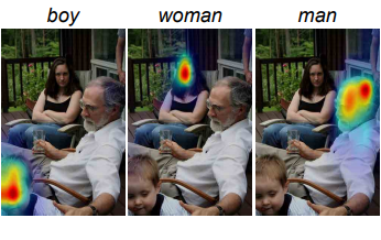 "An illustration of saliency maps given a word. [@zhang2016top][]{data-label=""fig-saliency""}"